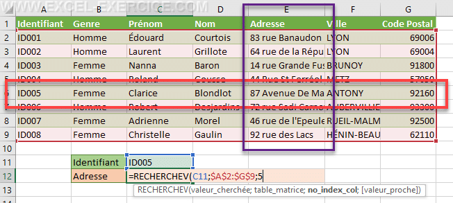 Recherchev S Utilise Pour Retrouver Des Donnees Dans Un Tableau