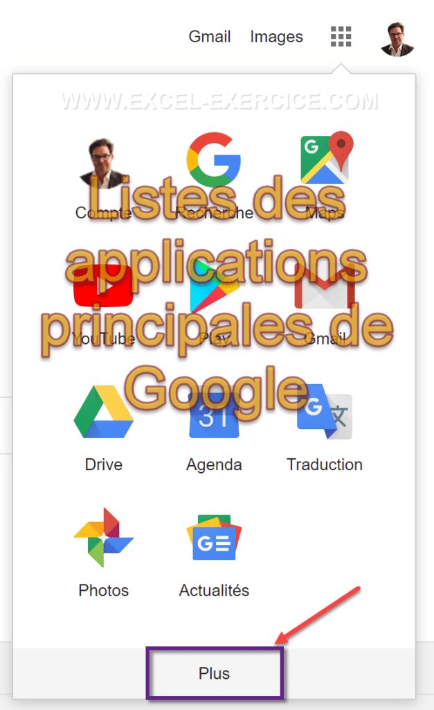 Applications principales de Google