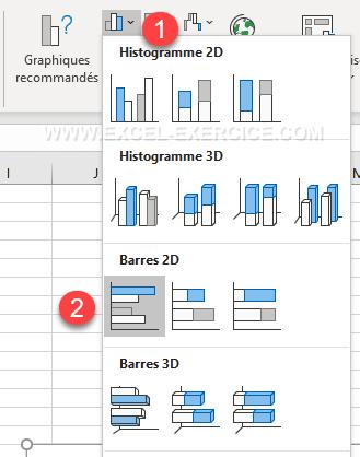 Choix du graphique en barres groupées