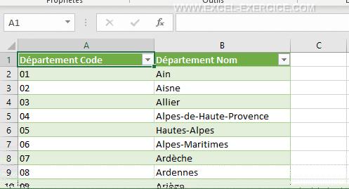 Département français