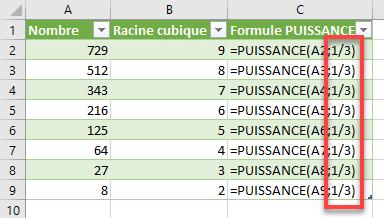Formule pour retourner une racine cubique